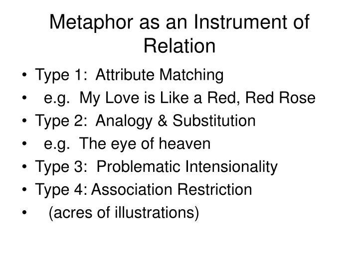 Metaphor as an instrument of relation