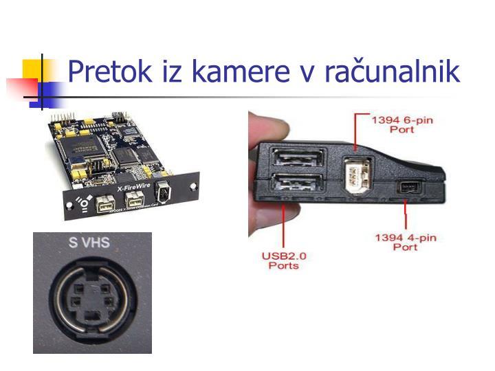Pretok iz kamere v računalnik