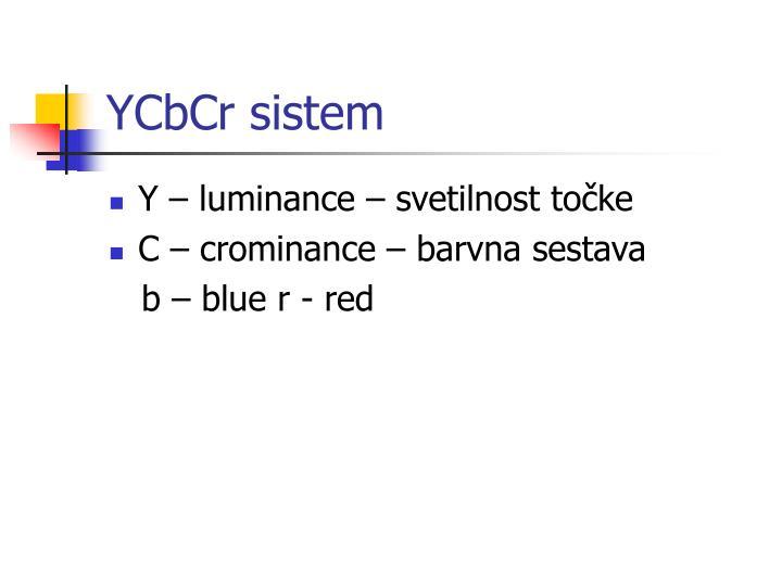 YCbCr sistem
