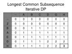 longest common subsequence iterative dp1