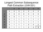 longest common subsequence path extraction uva 5311