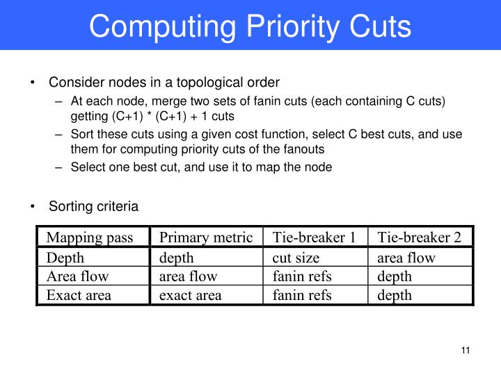 Computing Priority Cuts