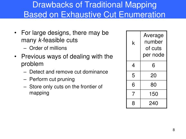 Drawbacks of Traditional Mapping  Based on Exhaustive Cut Enumeration