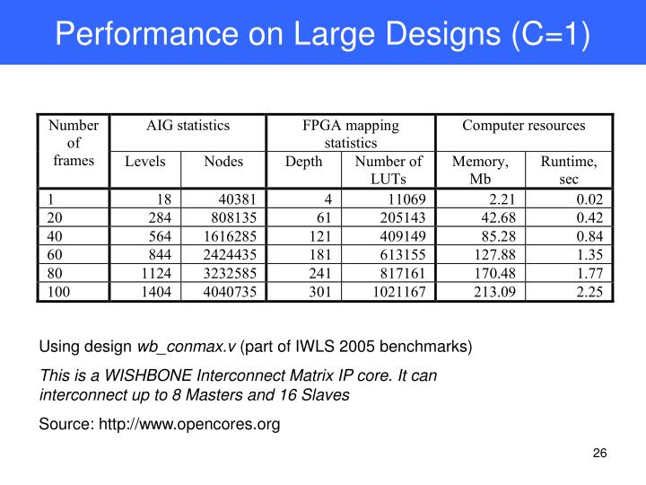 Performance on Large Designs (C=1)