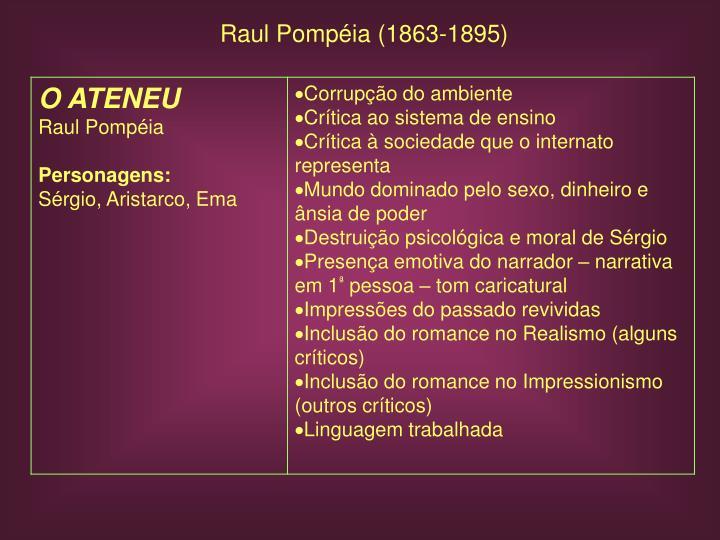 Raul Pompéia (1863-1895)