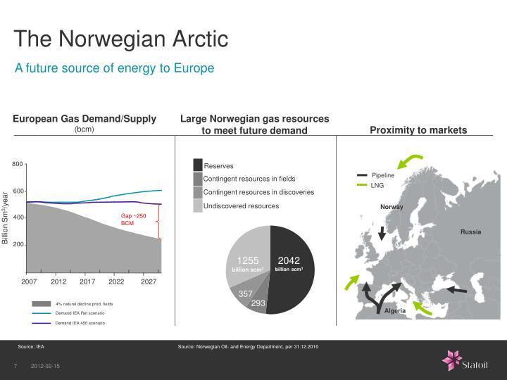 The Norwegian Arctic
