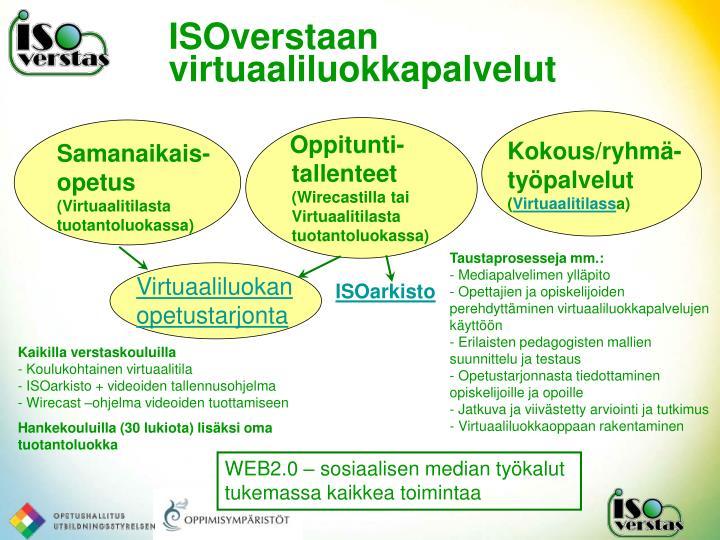 ISOverstaan virtuaaliluokkapalvelut
