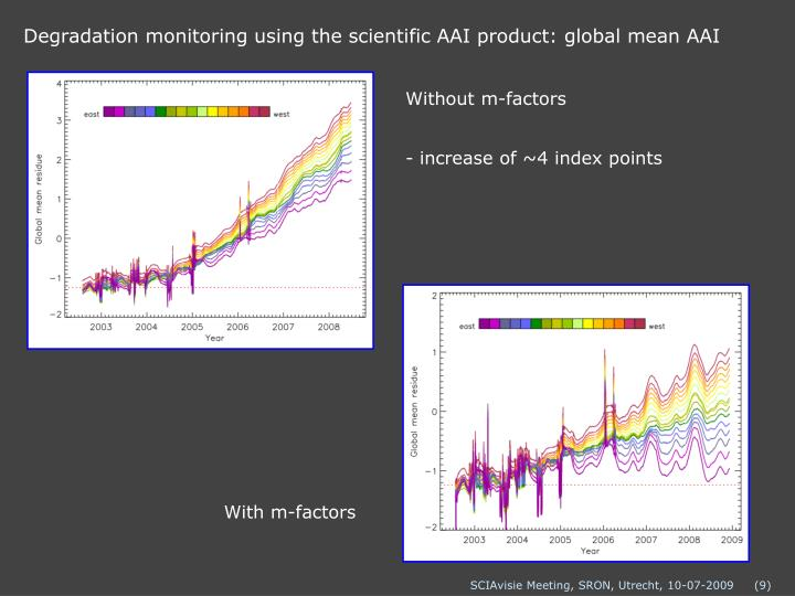 Degradation monitoring using the scientific AAI product: global mean AAI