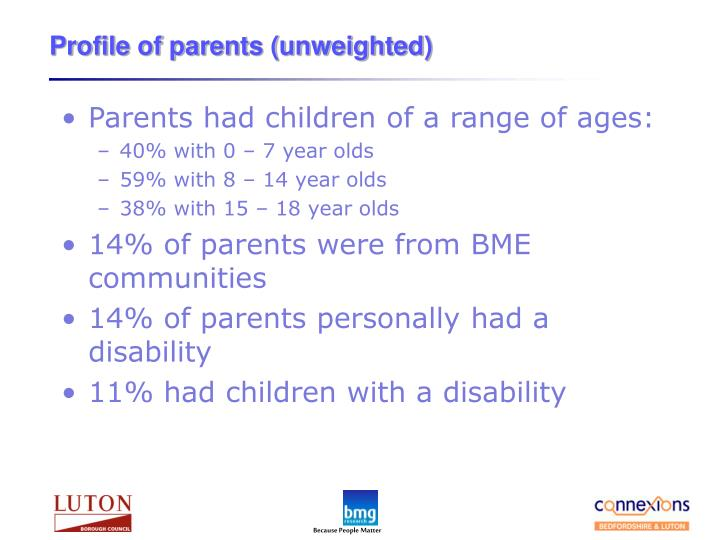 Profile of parents (unweighted)
