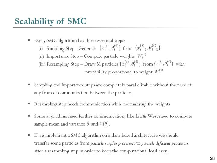 Scalability of SMC