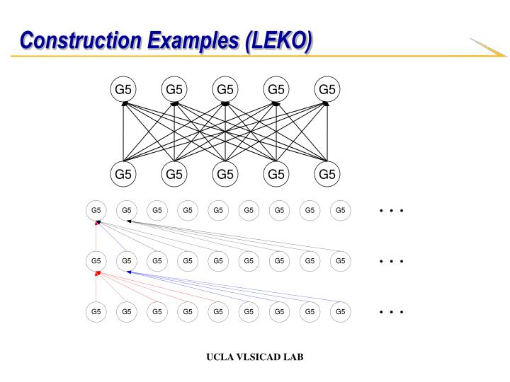 Construction Examples (LEKO)