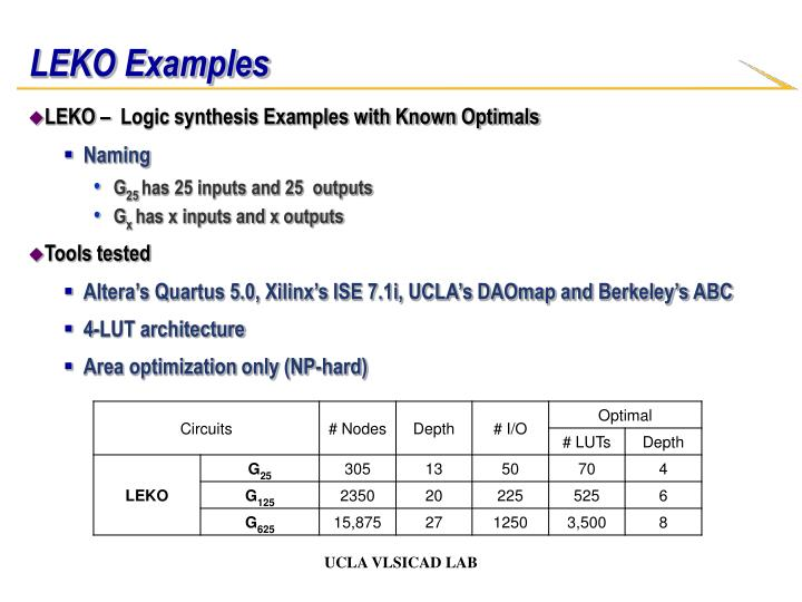 LEKO Examples