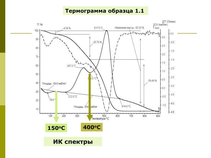 Термограмма образца 1.1