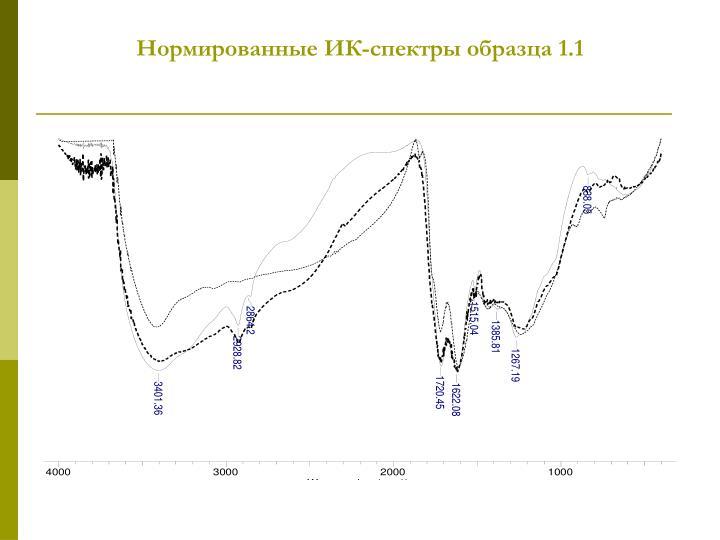 Нормированные ИК-спектры образца 1.1
