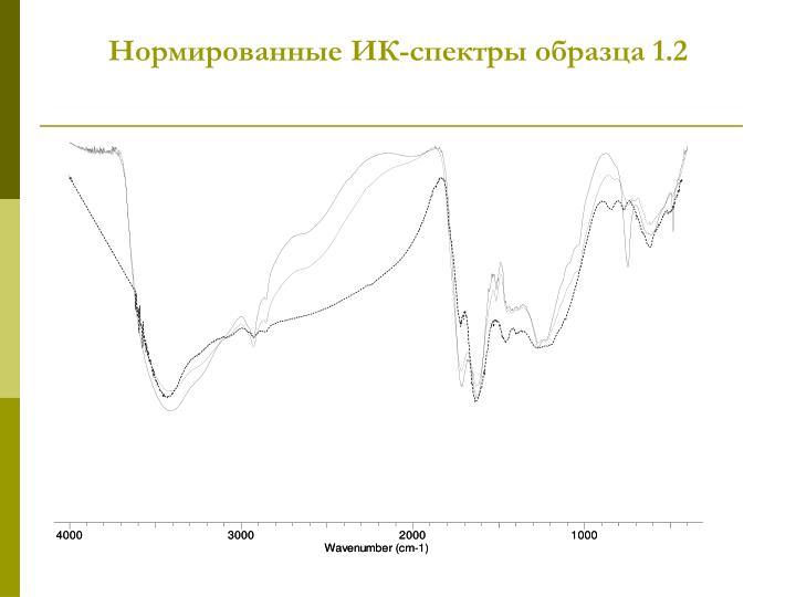 Нормированные ИК-спектры образца 1.2
