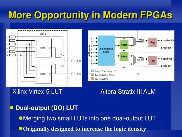 More Opportunity in Modern FPGAs