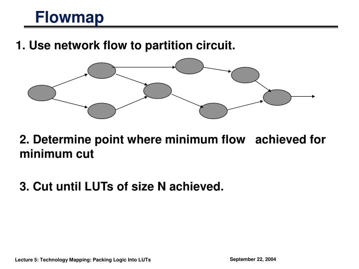 1. Use network flow to partition circuit.