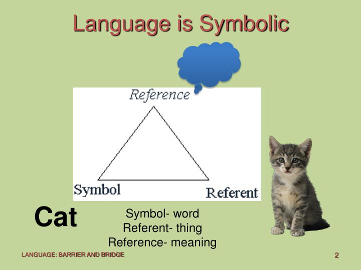 Language is symbolic