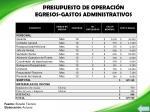 presupuesto de operaci n egresos gastos administrativos