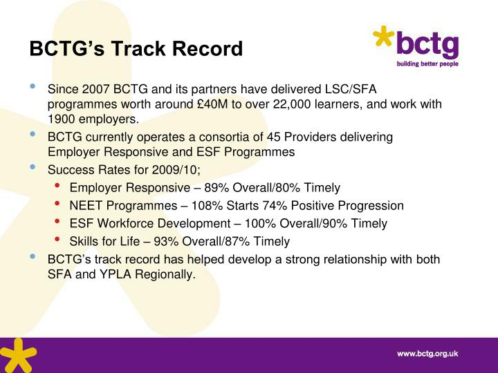 BCTG's Track Record