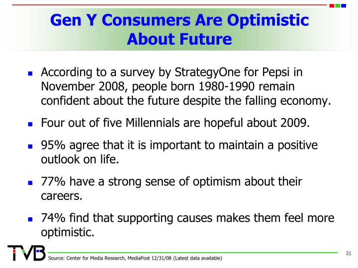 Gen Y Consumers Are Optimistic