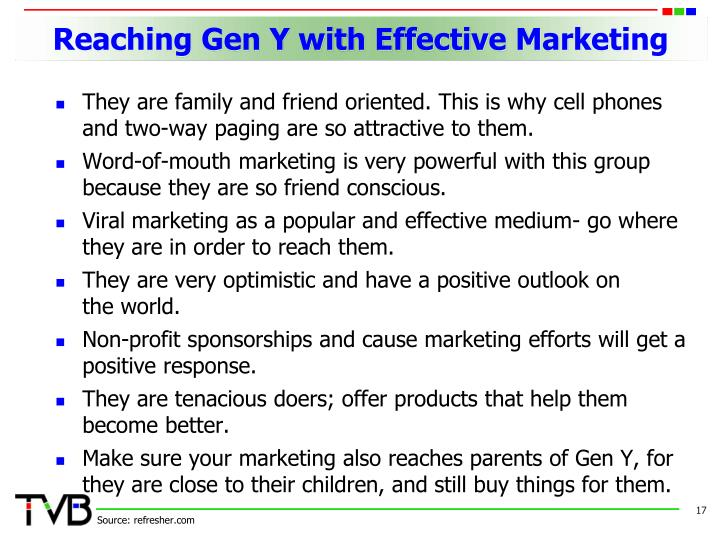 Reaching Gen Y with Effective Marketing