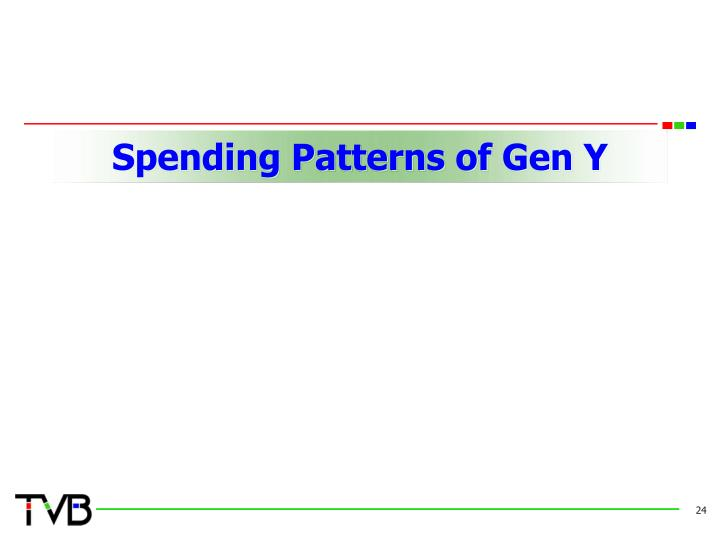 Spending Patterns of Gen Y