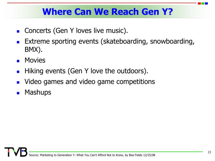 Where Can We Reach Gen Y?
