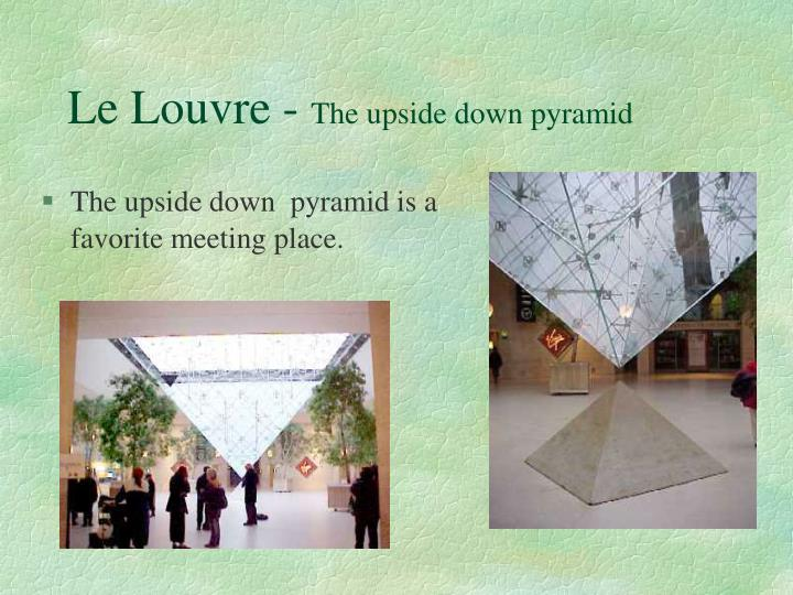 Le Louvre -