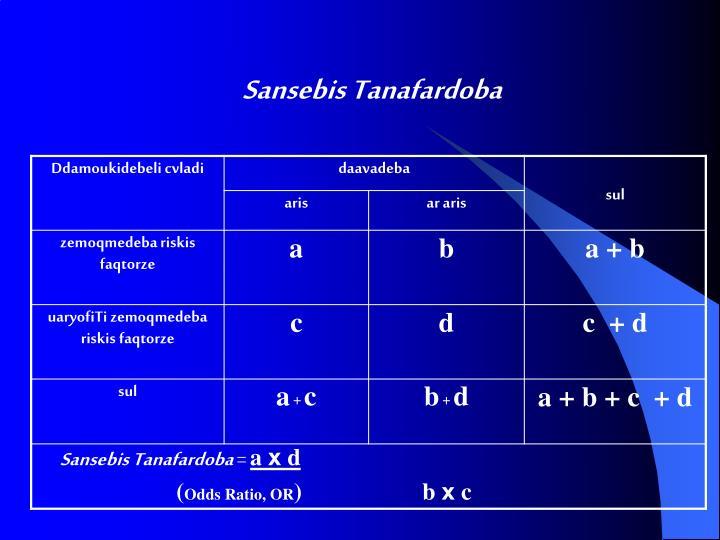 Sansebis Tanafardoba