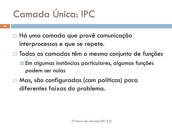 Camada Única: IPC