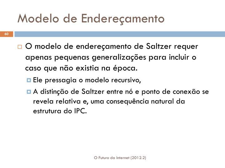 Modelo de Endereçamento