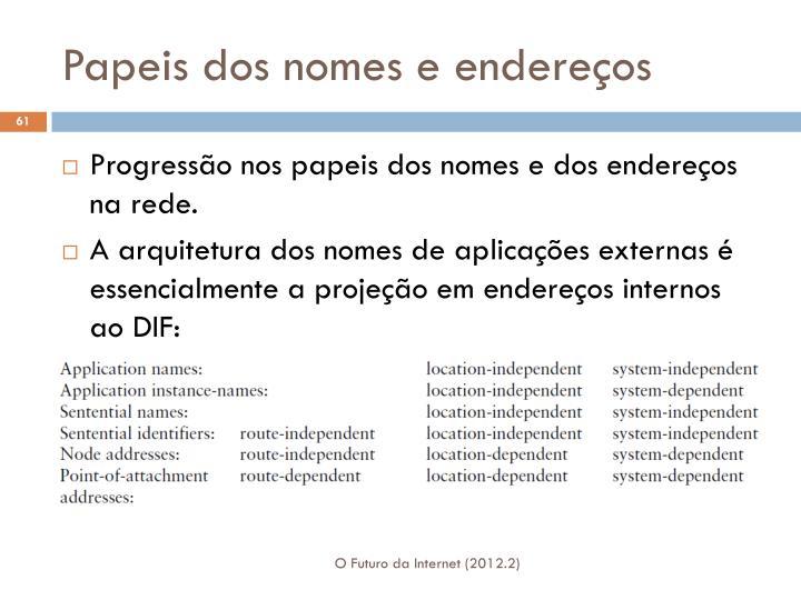 Papeis dos nomes e endereços