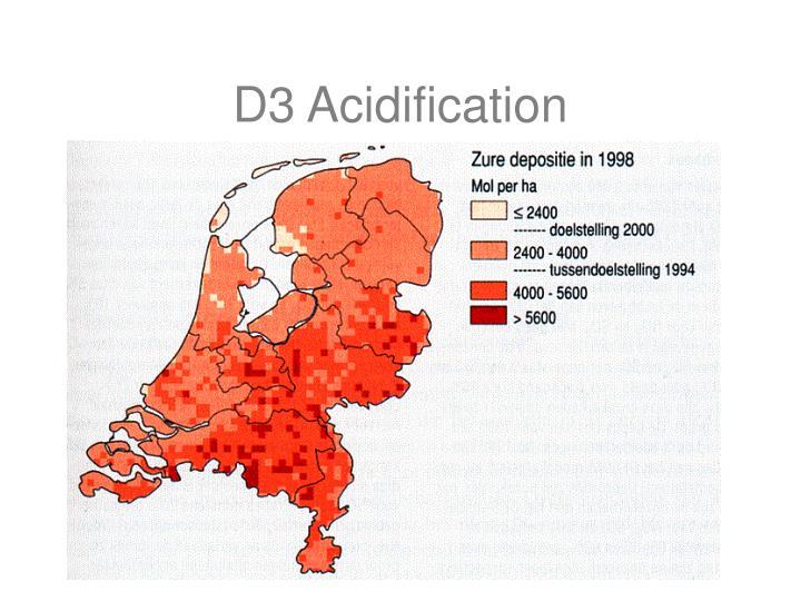 D3 Acidification