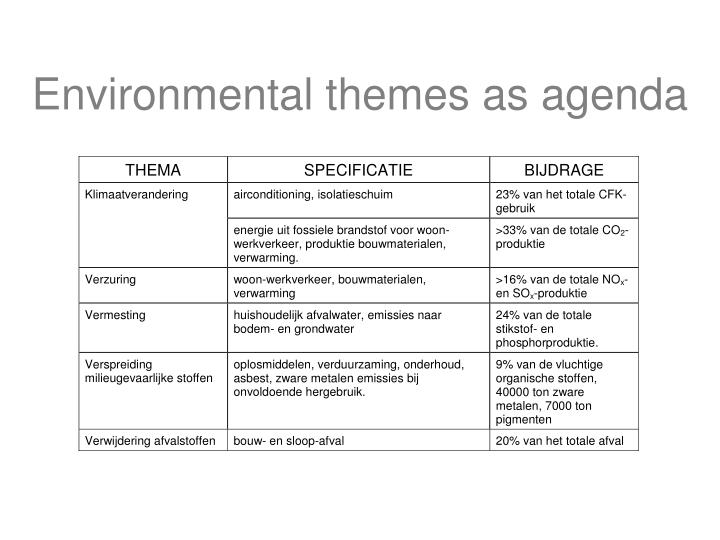 Environmental themes as