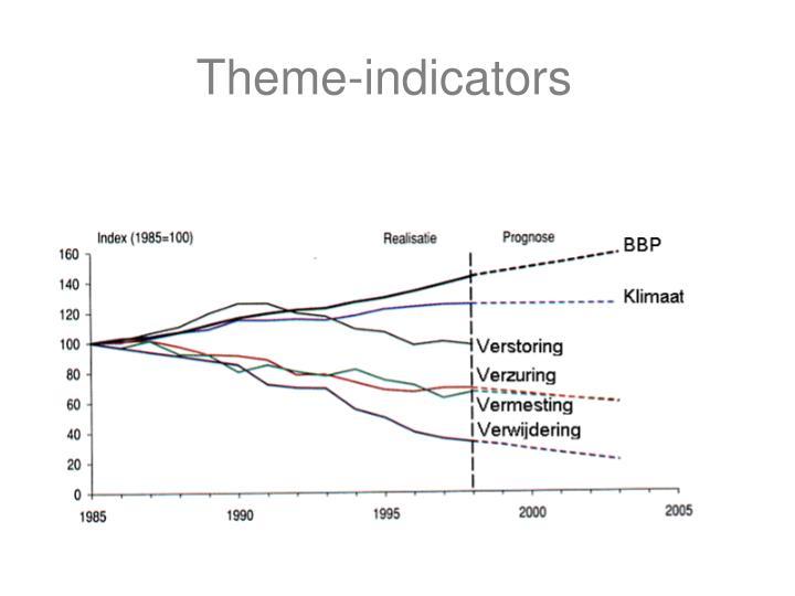 Theme-indicators