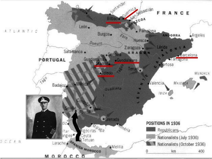 Wojna domowa w hiszpanii 1936 39