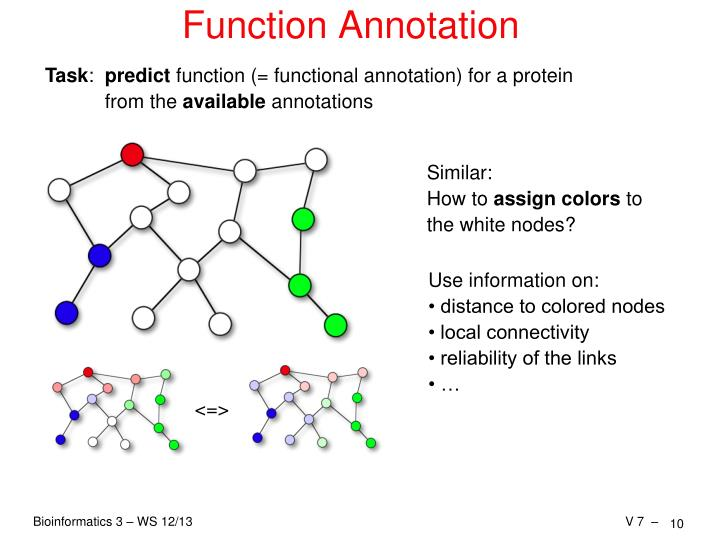 Function Annotation