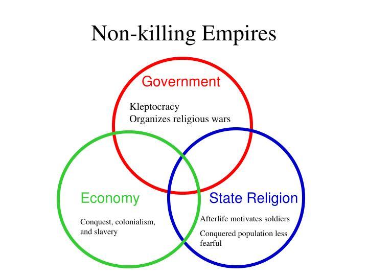 Non-killing Empires