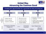 united way advancing the common good