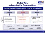 united way advancing the common good1