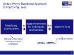 united way s traditional approach to improving lives