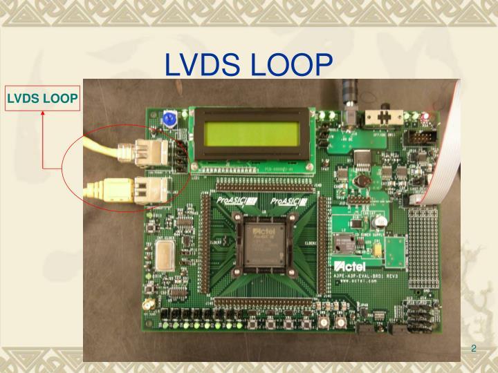 Lvds loop