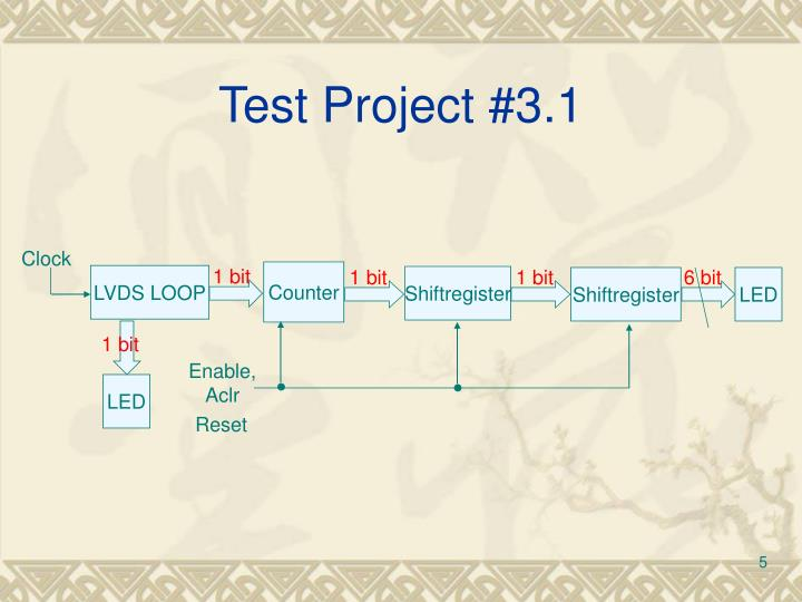 Test Project #3.1