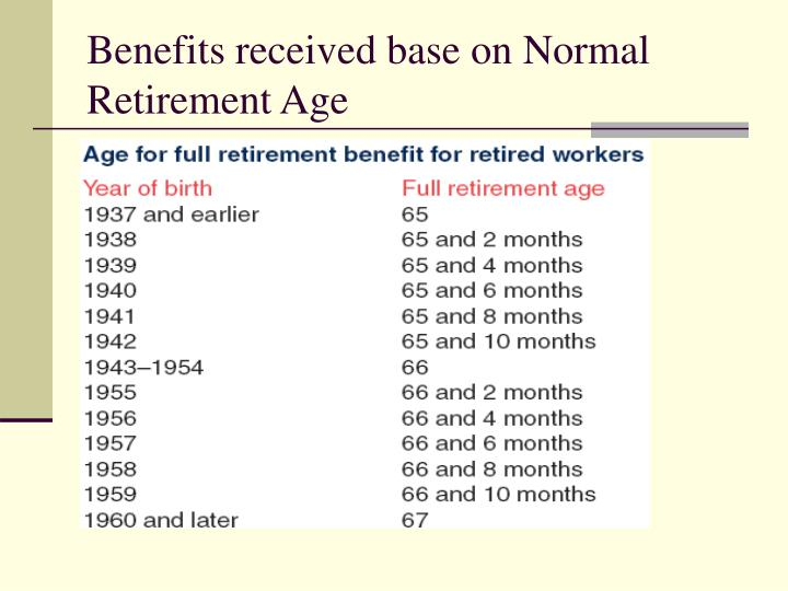 Benefits received base on Normal Retirement Age