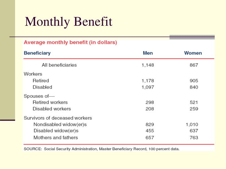 Monthly Benefit