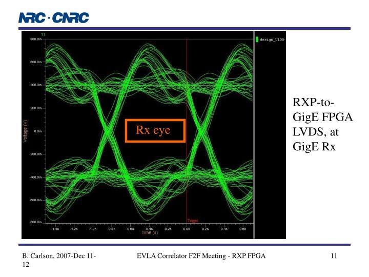 RXP-to-GigE FPGA LVDS, at GigE Rx