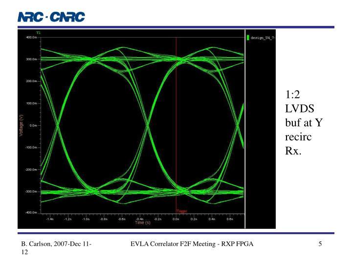 1:2 LVDS buf at Y recirc Rx.
