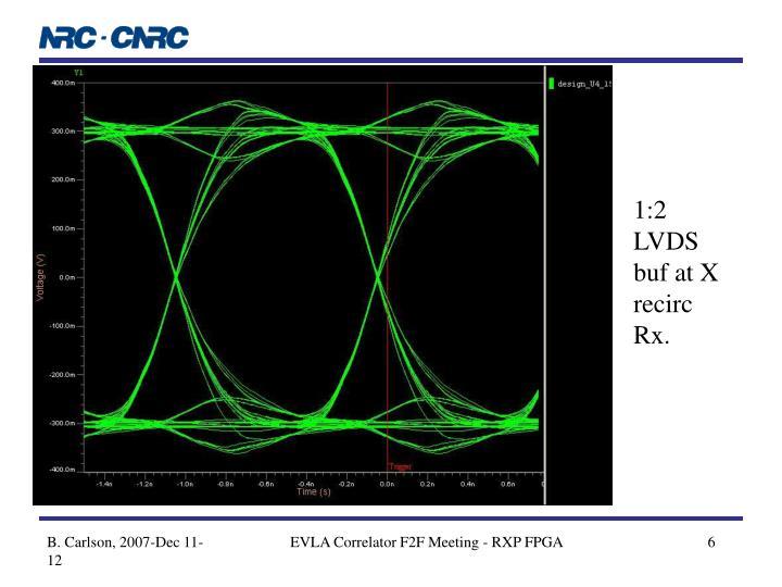 1:2 LVDS buf at X recirc Rx.