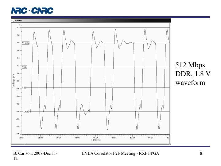 512 Mbps DDR, 1.8 V waveform
